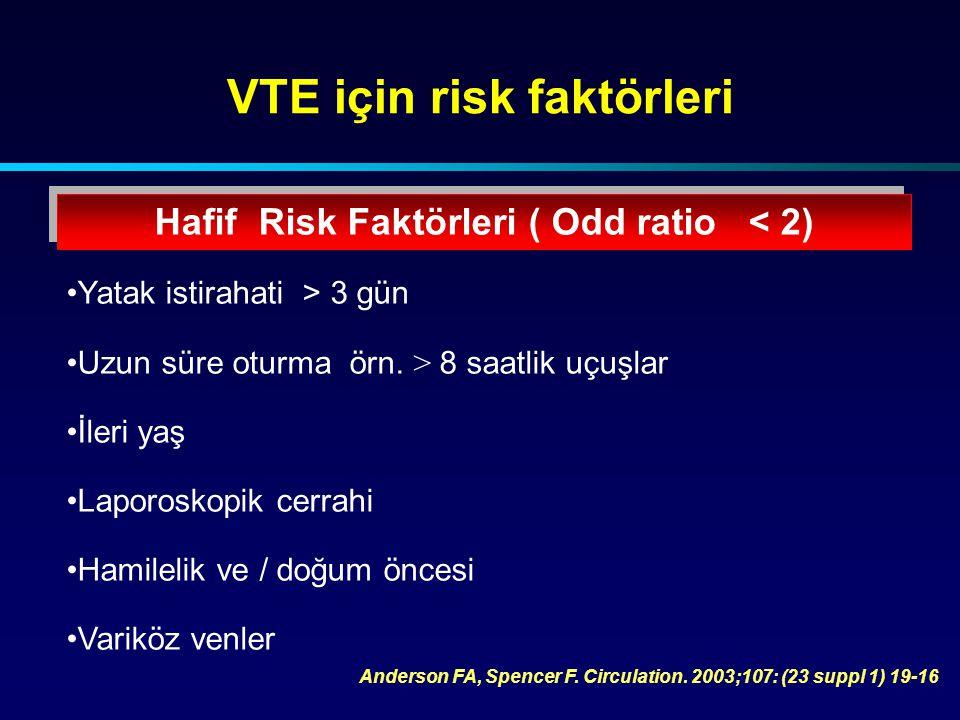 VTE için risk faktörleri