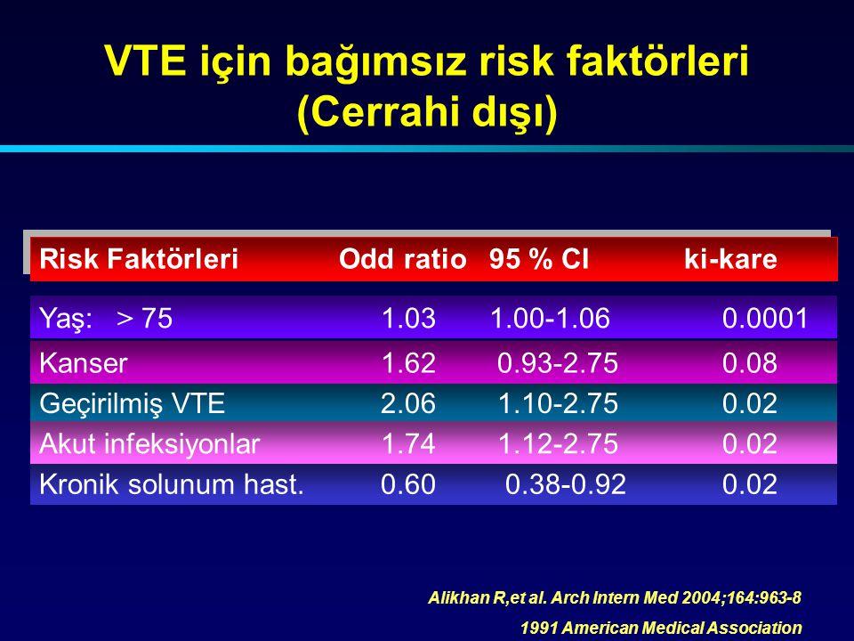 VTE için bağımsız risk faktörleri (Cerrahi dışı)