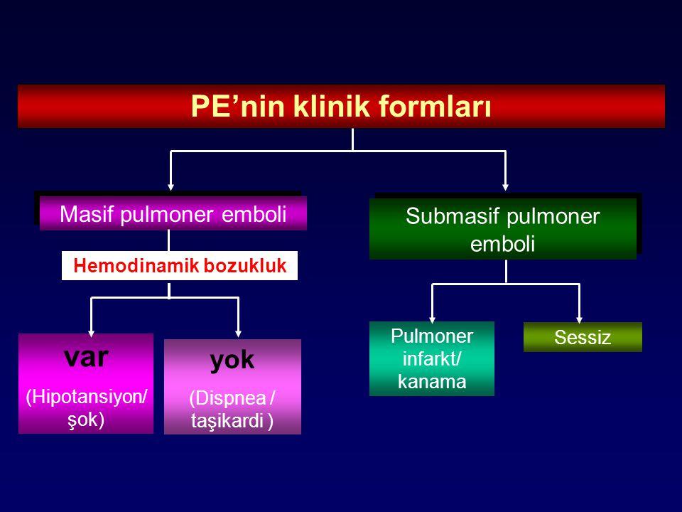 PE'nin klinik formları