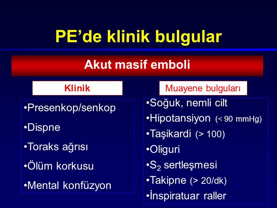 PE'de klinik bulgular Akut masif emboli Soğuk, nemli cilt