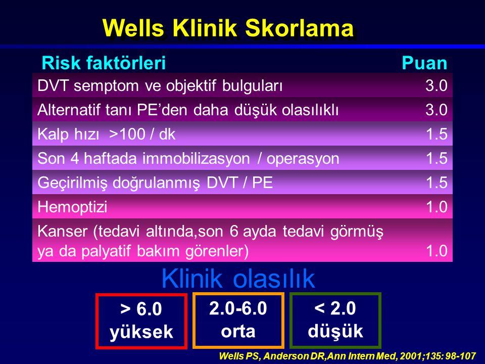 Klinik olasılık Wells Klinik Skorlama Risk faktörleri Puan
