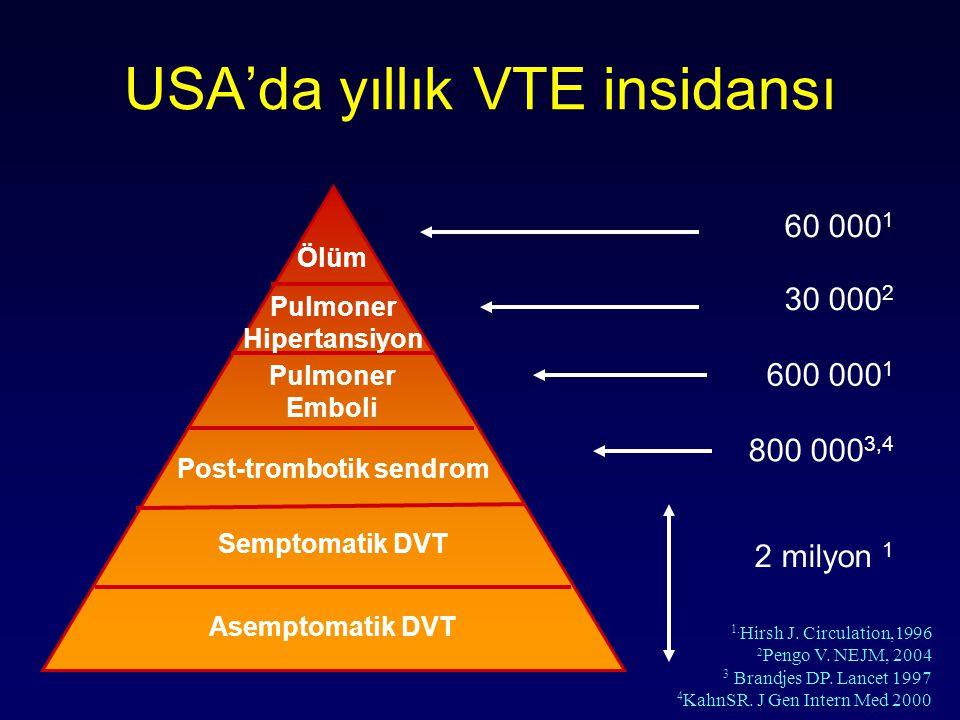 USA'da yıllık VTE insidansı