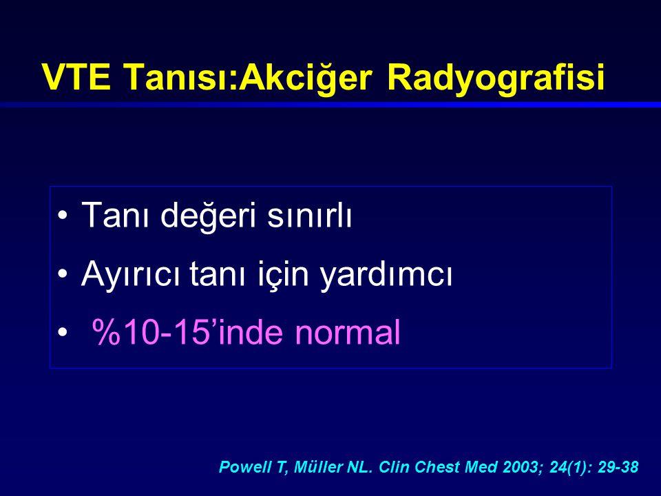 VTE Tanısı:Akciğer Radyografisi