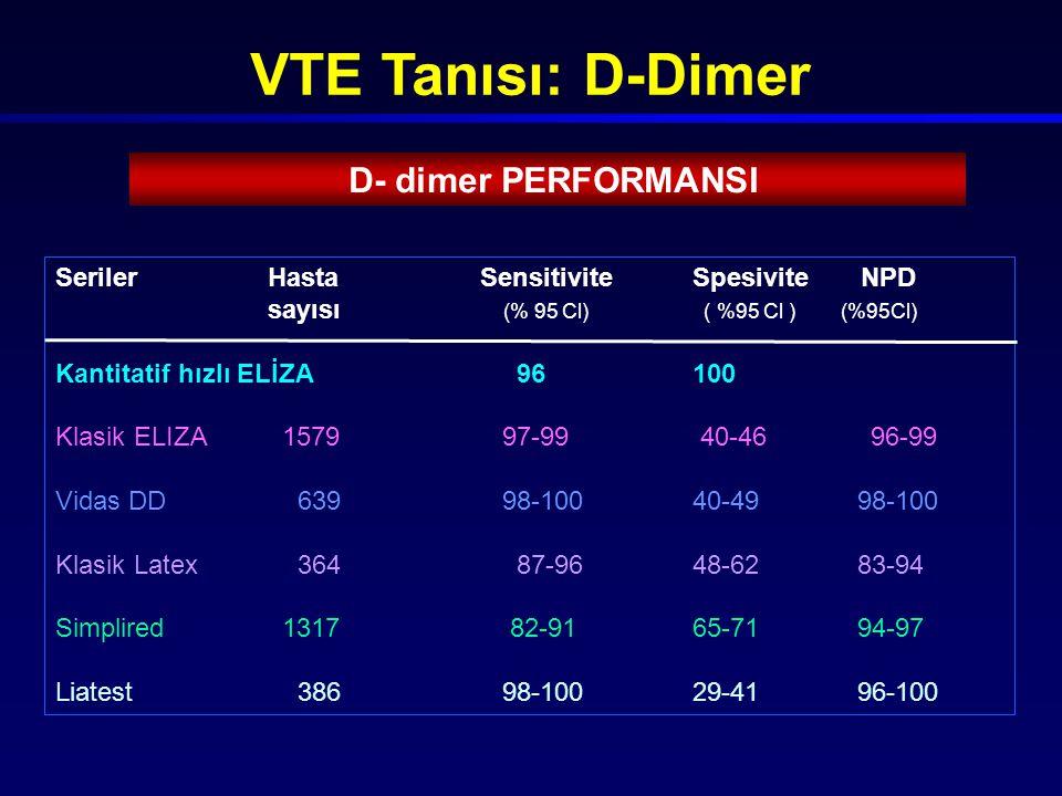 VTE Tanısı: D-Dimer D- dimer PERFORMANSI