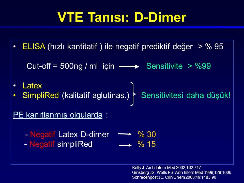 VTE Tanısı: D-Dimer ELISA (hızlı kantitatif ) ile negatif prediktif değer > % 95. Cut-off = 500ng / ml için Sensitivite > %99.