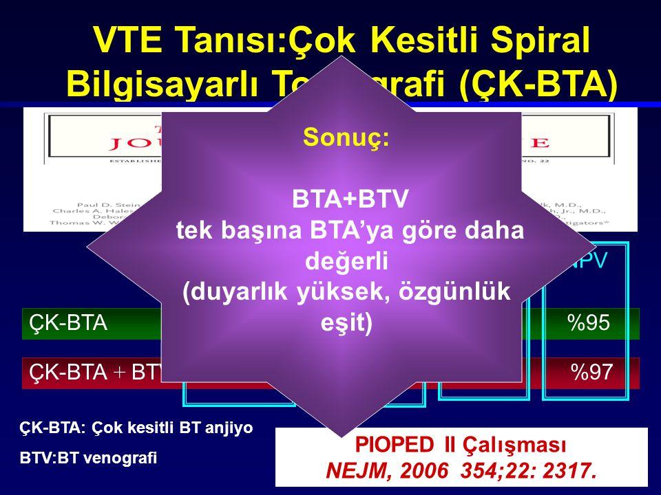 VTE Tanısı:Çok Kesitli Spiral Bilgisayarlı Tomografi (ÇK-BTA)
