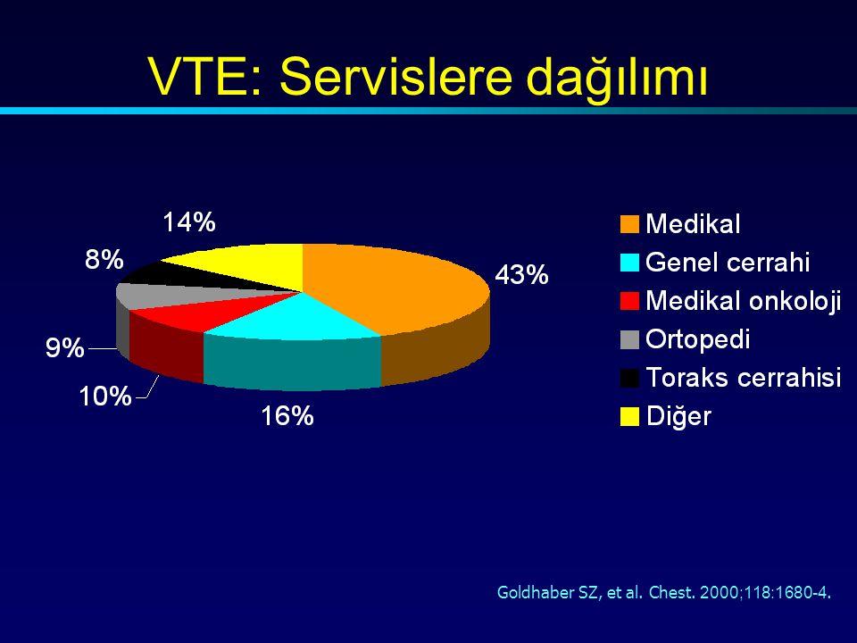 VTE: Servislere dağılımı