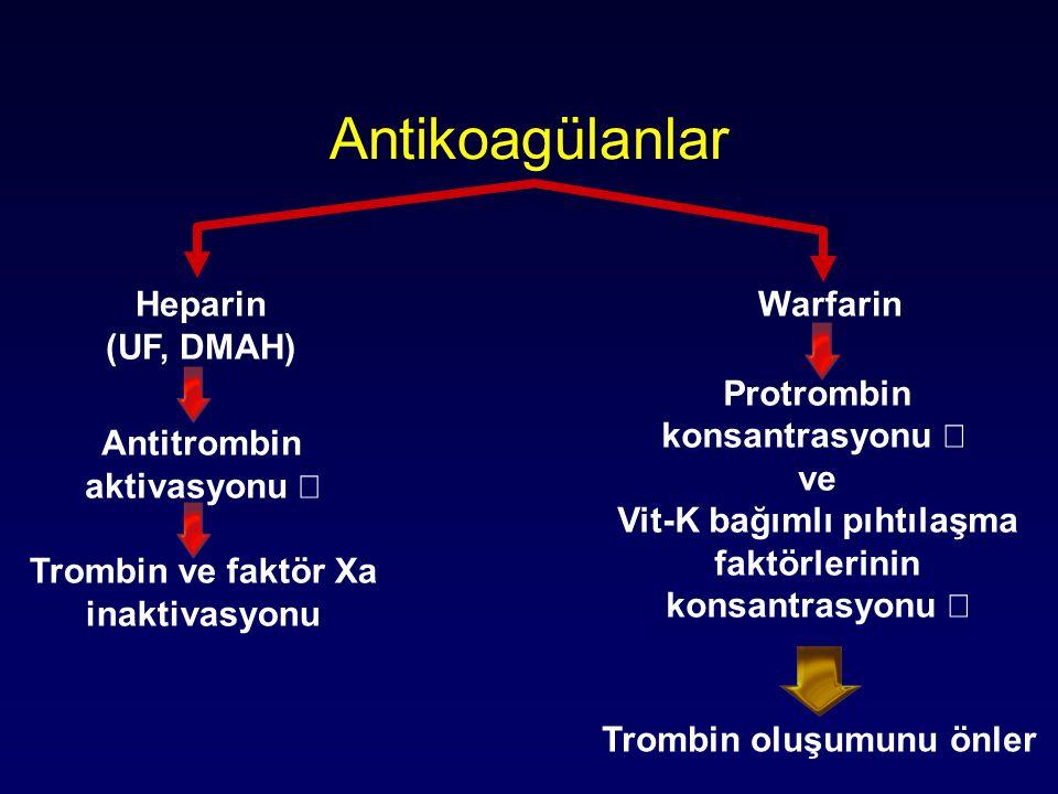 Antikoagülanlar Heparin (UF, DMAH) Warfarin