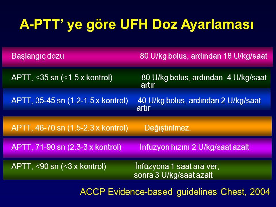 A-PTT' ye göre UFH Doz Ayarlaması
