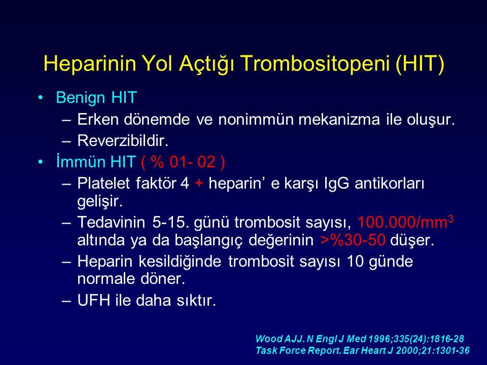 Heparinin Yol Açtığı Trombositopeni (HIT)