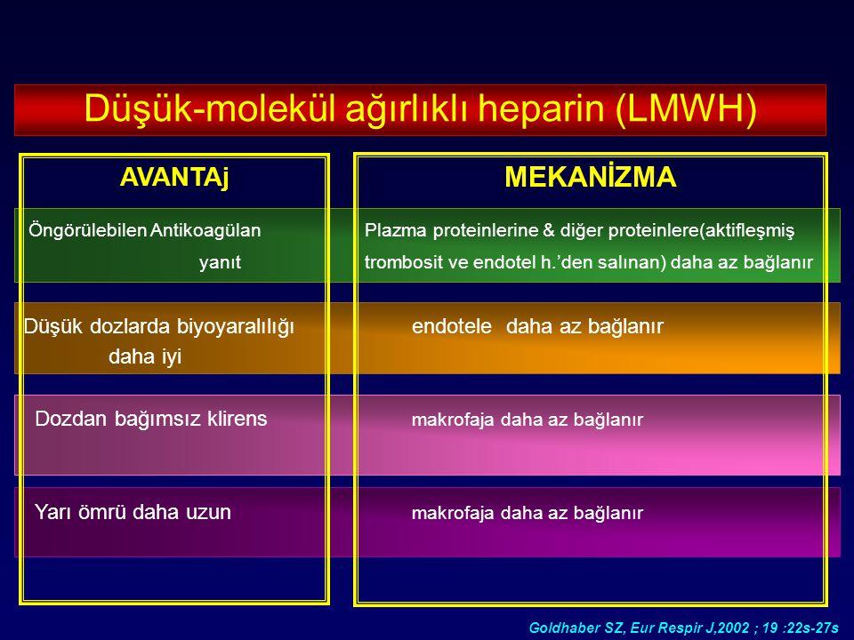 Düşük-molekül ağırlıklı heparin (LMWH)