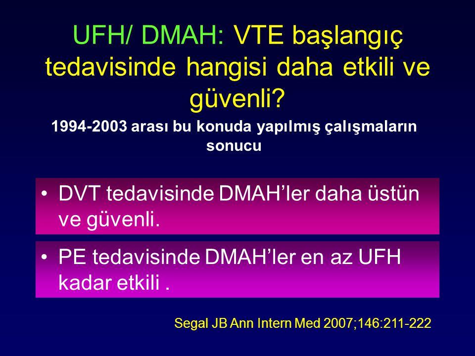 UFH/ DMAH: VTE başlangıç tedavisinde hangisi daha etkili ve güvenli