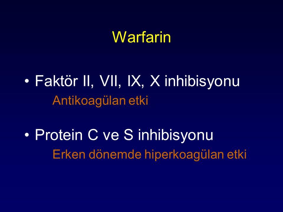 Warfarin Faktör II, VII, IX, X inhibisyonu Protein C ve S inhibisyonu