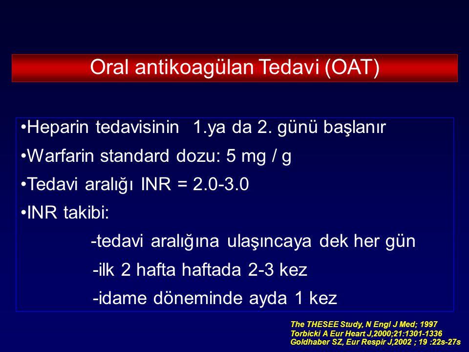 Oral antikoagülan Tedavi (OAT)