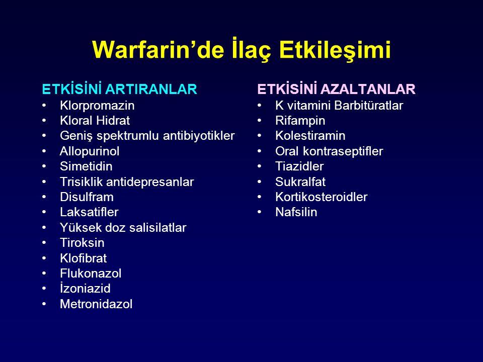 Warfarin'de İlaç Etkileşimi