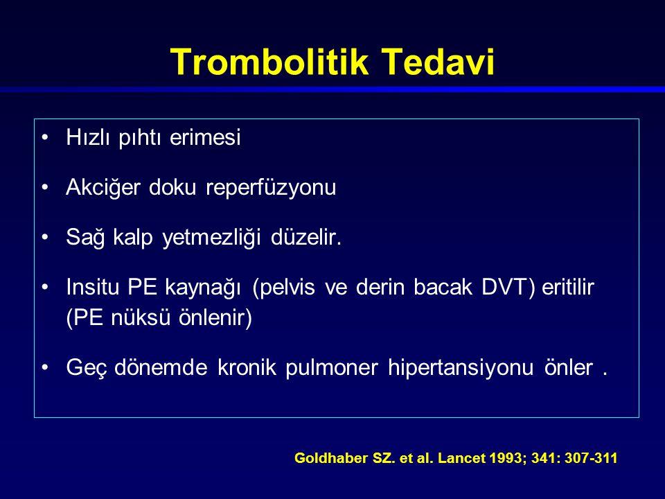 Trombolitik Tedavi Hızlı pıhtı erimesi Akciğer doku reperfüzyonu