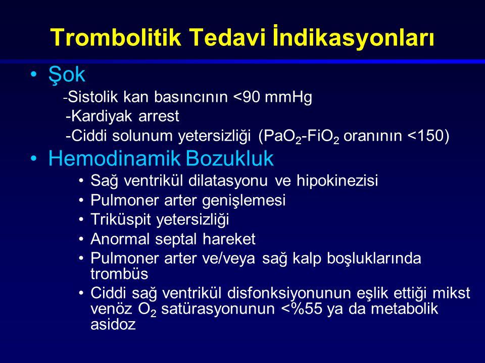 Trombolitik Tedavi İndikasyonları