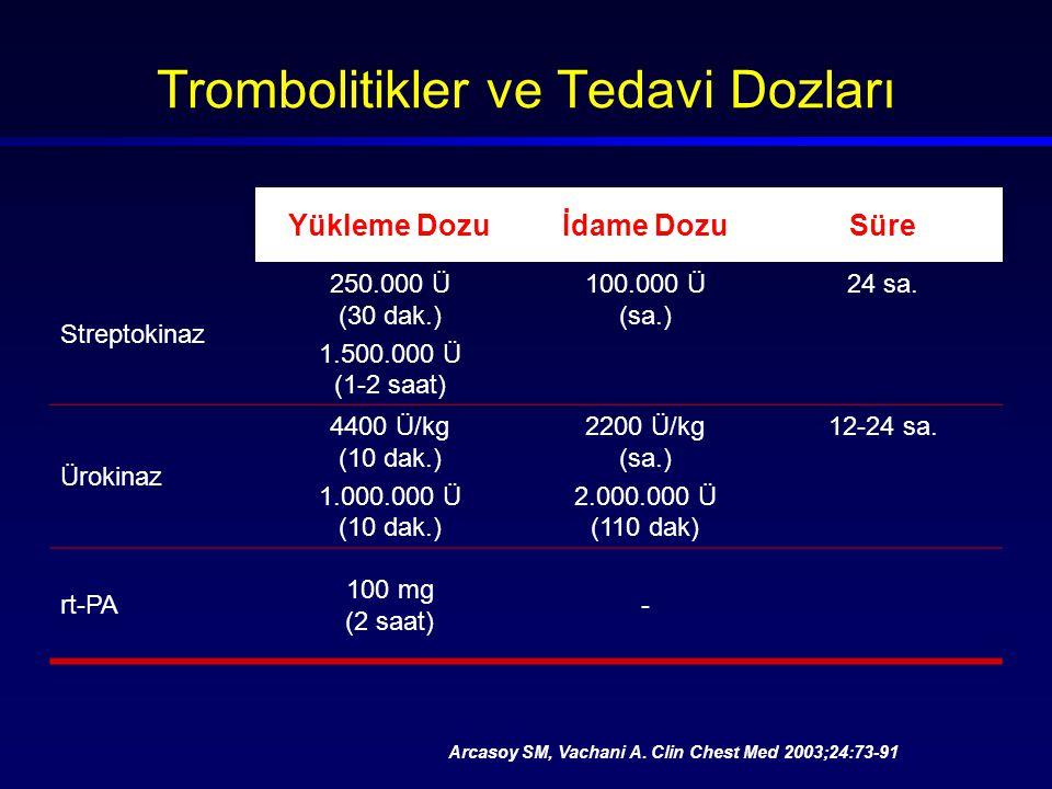 Trombolitikler ve Tedavi Dozları