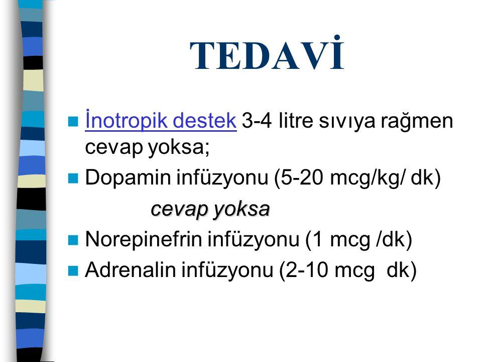 TEDAVİ İnotropik destek 3-4 litre sıvıya rağmen cevap yoksa;