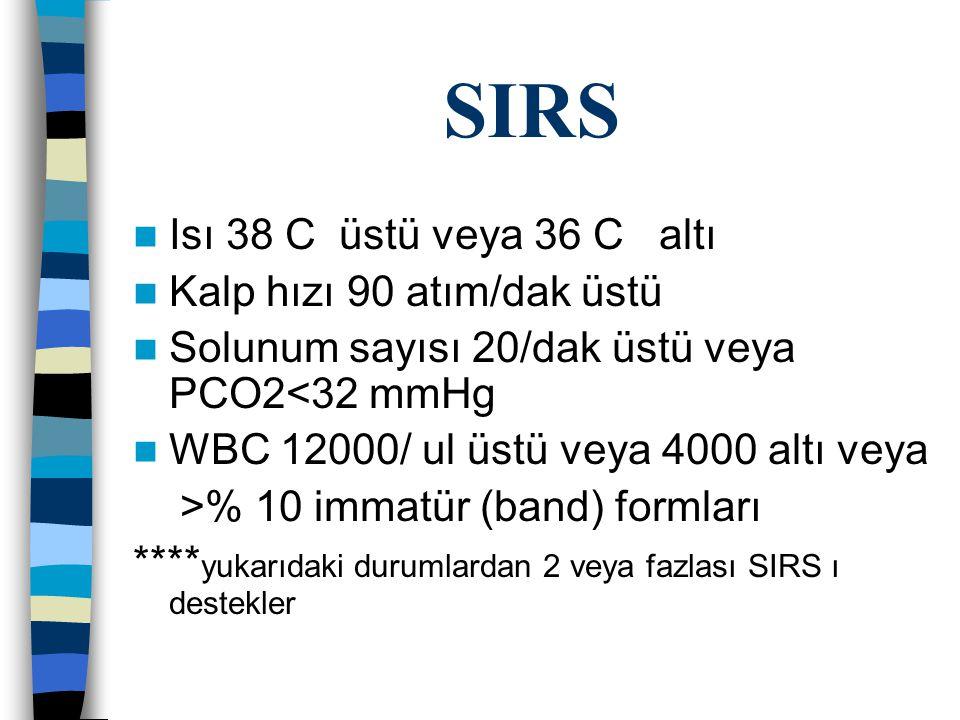 SIRS Isı 38 C üstü veya 36 C altı Kalp hızı 90 atım/dak üstü