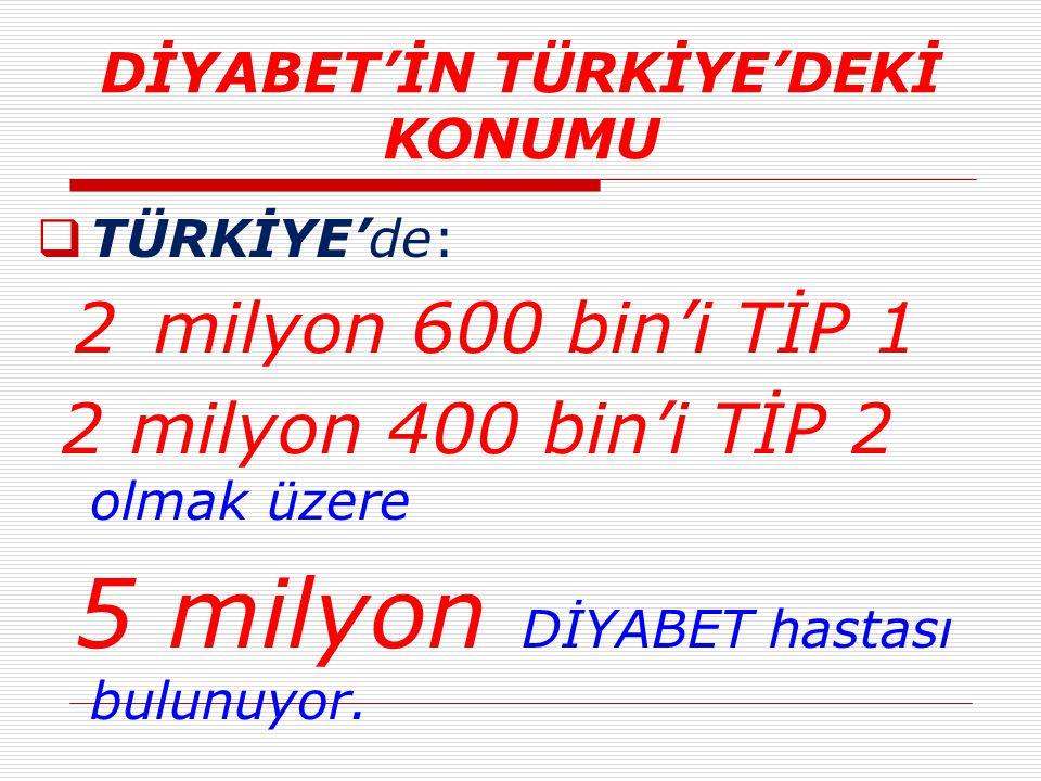 DİYABET'İN TÜRKİYE'DEKİ KONUMU