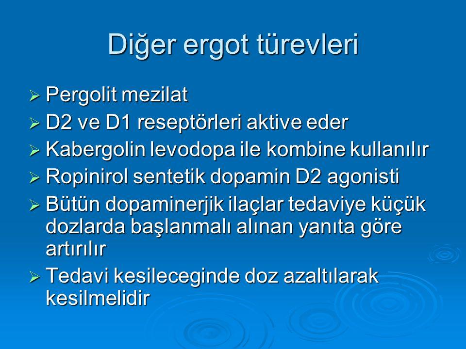 Diğer ergot türevleri Pergolit mezilat