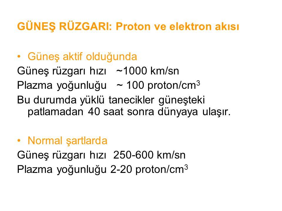 GÜNEŞ RÜZGARI: Proton ve elektron akısı