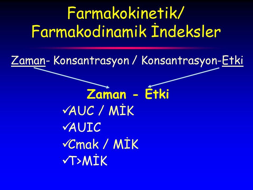 Farmakokinetik/ Farmakodinamik İndeksler