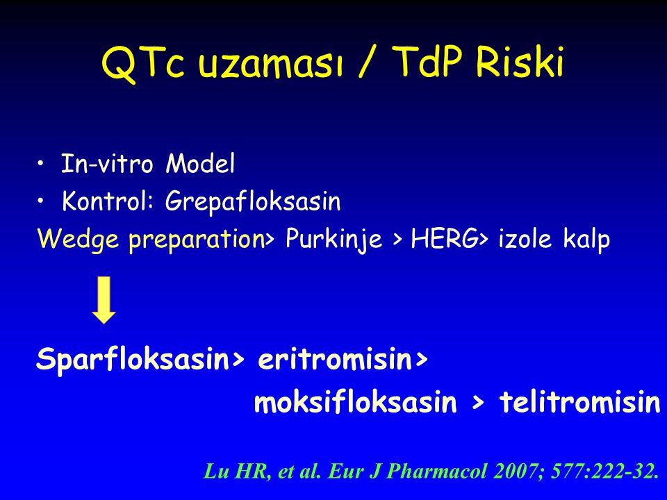 QTc uzaması / TdP Riski Sparfloksasin> eritromisin>