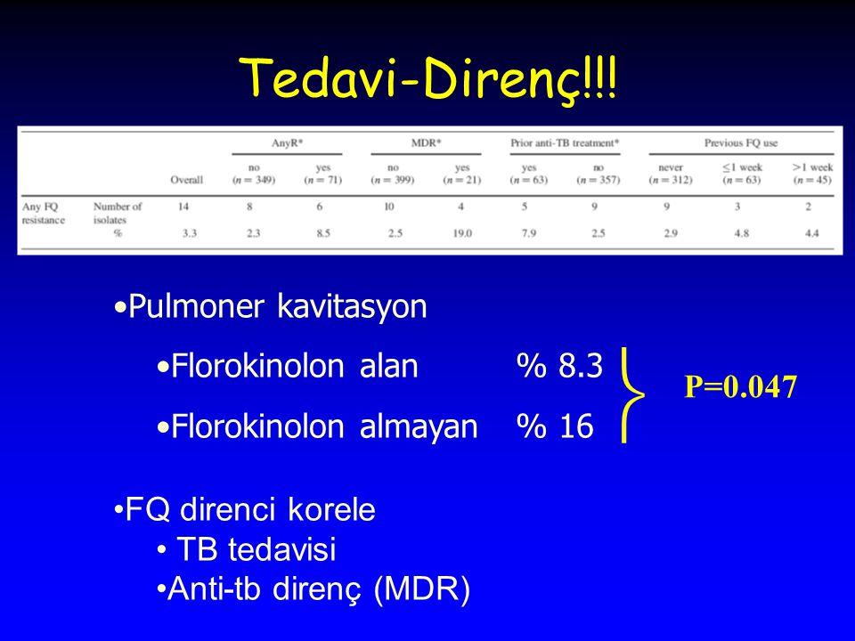  Tedavi-Direnç!!! Pulmoner kavitasyon Florokinolon alan % 8.3