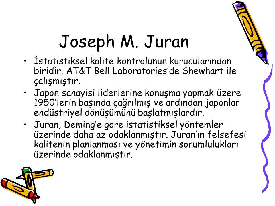 Joseph M. Juran İstatistiksel kalite kontrolünün kurucularından biridir. AT&T Bell Laboratories'de Shewhart ile çalışmıştır.