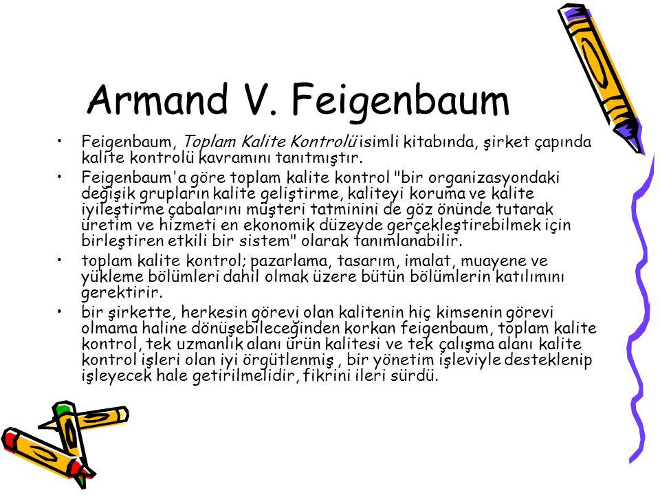 Armand V. Feigenbaum Feigenbaum, Toplam Kalite Kontrolü isimli kitabında, şirket çapında kalite kontrolü kavramını tanıtmıştır.