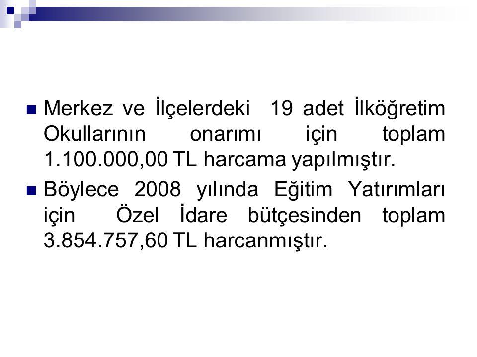 Merkez ve İlçelerdeki 19 adet İlköğretim Okullarının onarımı için toplam 1.100.000,00 TL harcama yapılmıştır.