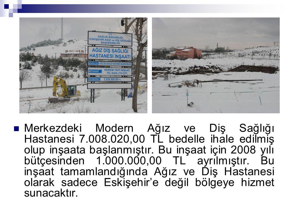 Merkezdeki Modern Ağız ve Diş Sağlığı Hastanesi 7. 008