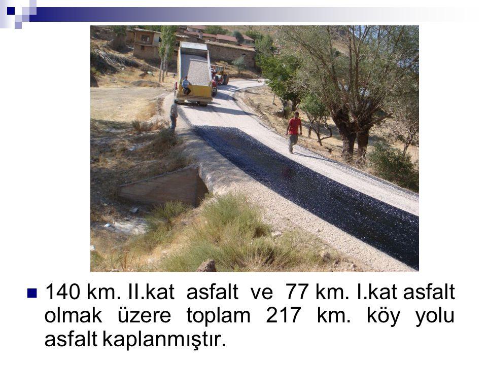 140 km. II.kat asfalt ve 77 km. I.kat asfalt olmak üzere toplam 217 km.