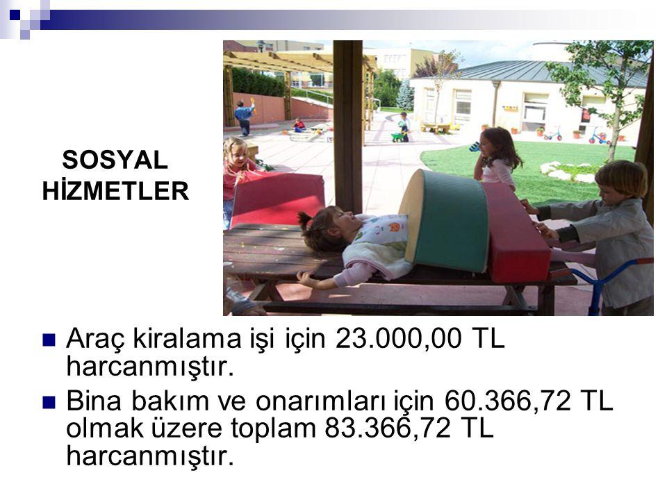 Araç kiralama işi için 23.000,00 TL harcanmıştır.