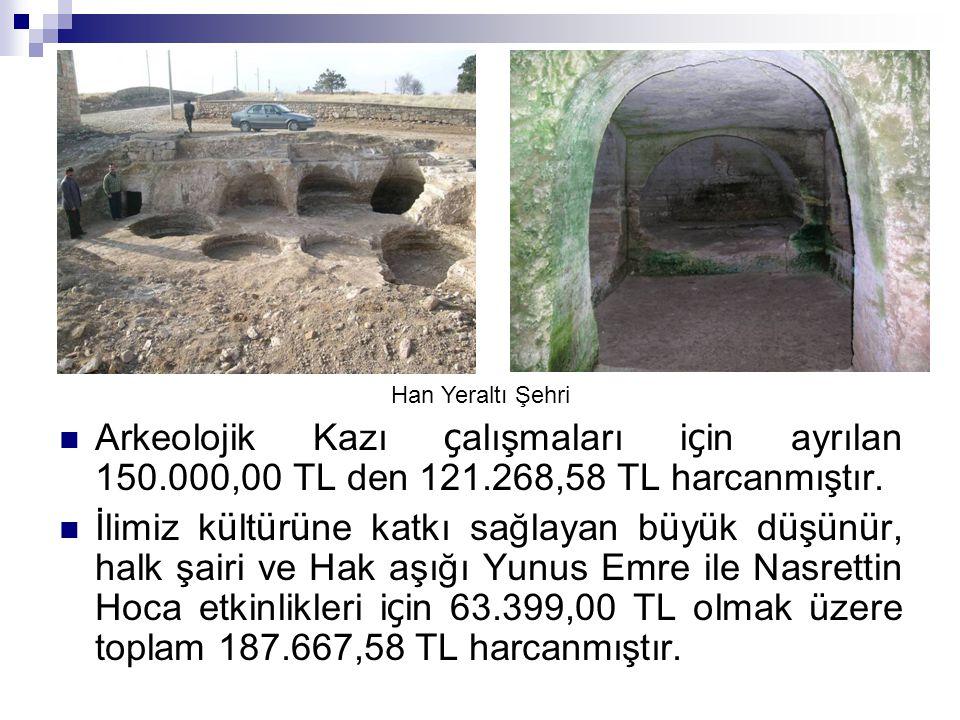 Han Yeraltı Şehri Arkeolojik Kazı çalışmaları için ayrılan 150.000,00 TL den 121.268,58 TL harcanmıştır.