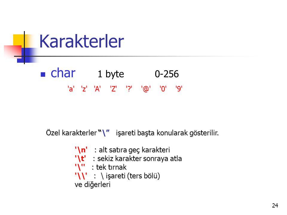 Karakterler char 1 byte 0-256 a z A Z @ 0 9