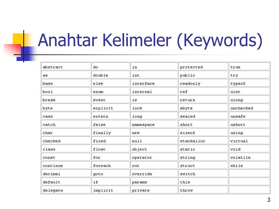 Anahtar Kelimeler (Keywords)