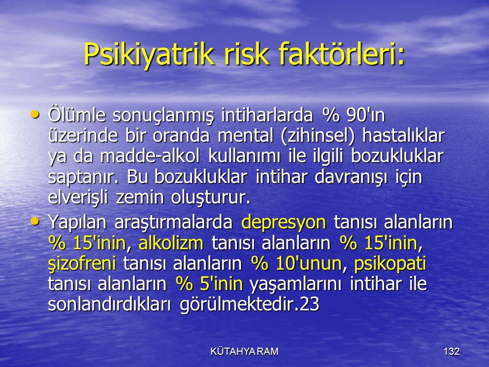 Psikiyatrik risk faktörleri: