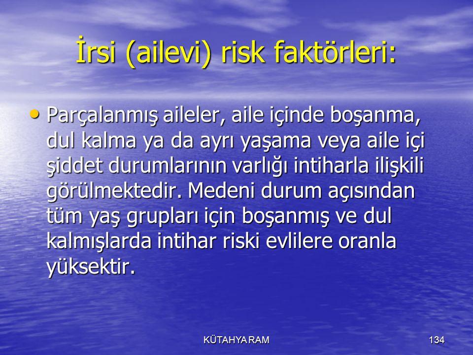 İrsi (ailevi) risk faktörleri: