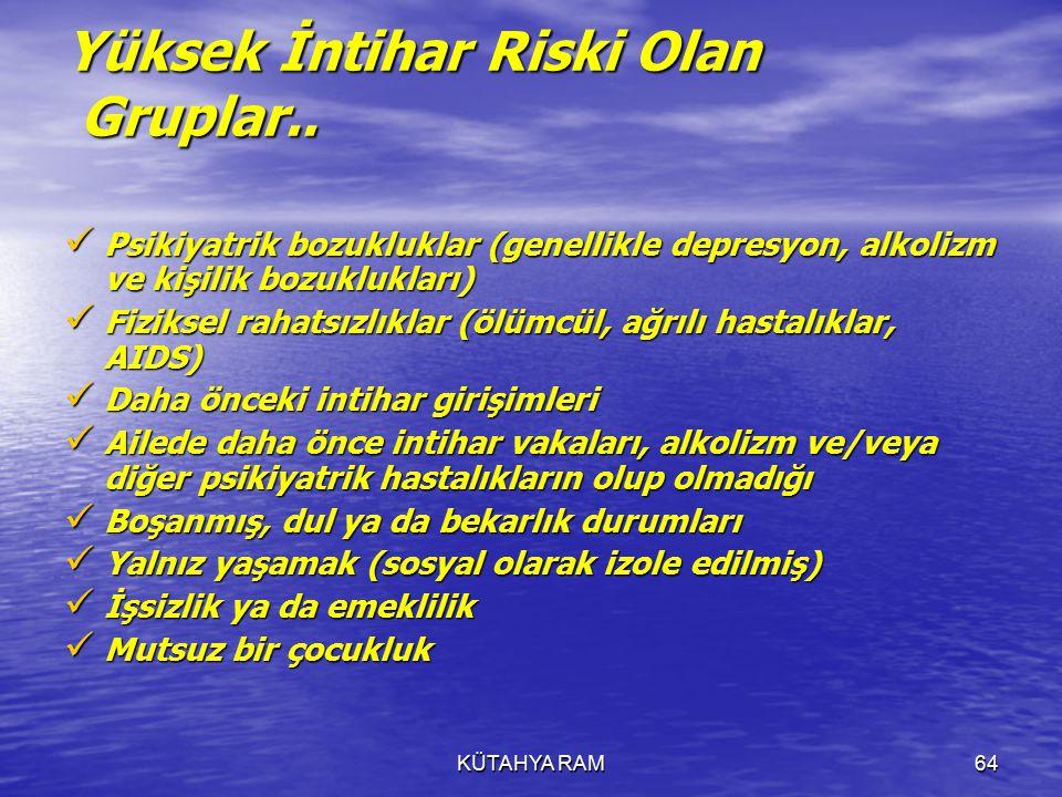 Yüksek İntihar Riski Olan Gruplar..
