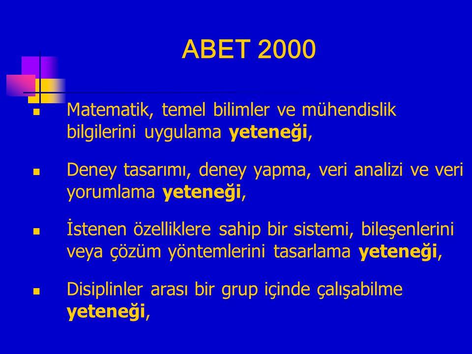 ABET 2000 Matematik, temel bilimler ve mühendislik bilgilerini uygulama yeteneği,
