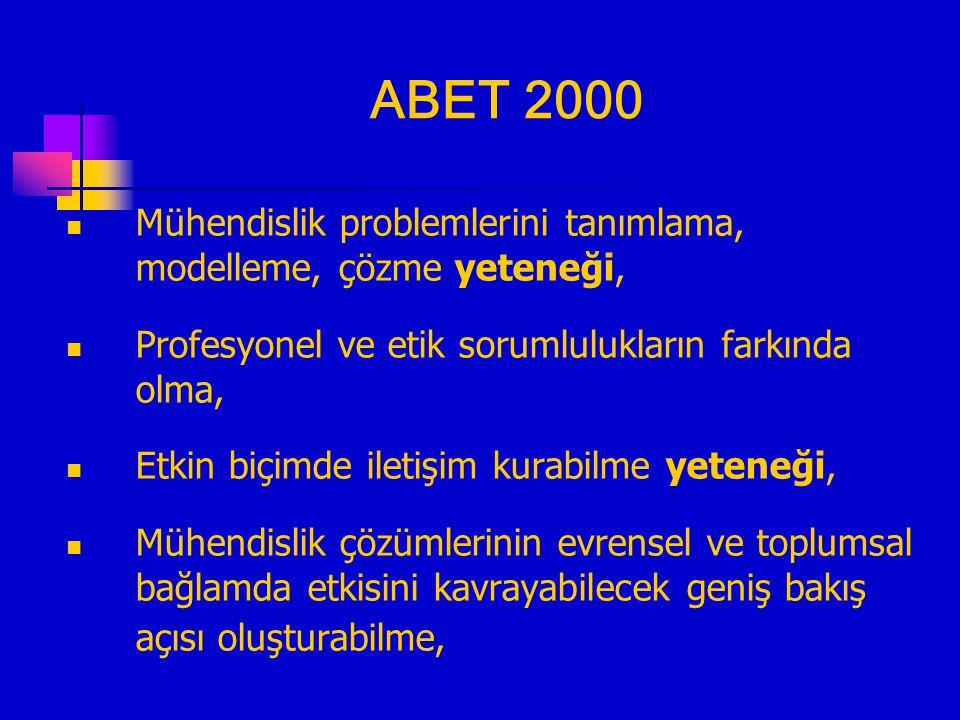 ABET 2000 Mühendislik problemlerini tanımlama, modelleme, çözme yeteneği, Profesyonel ve etik sorumlulukların farkında olma,