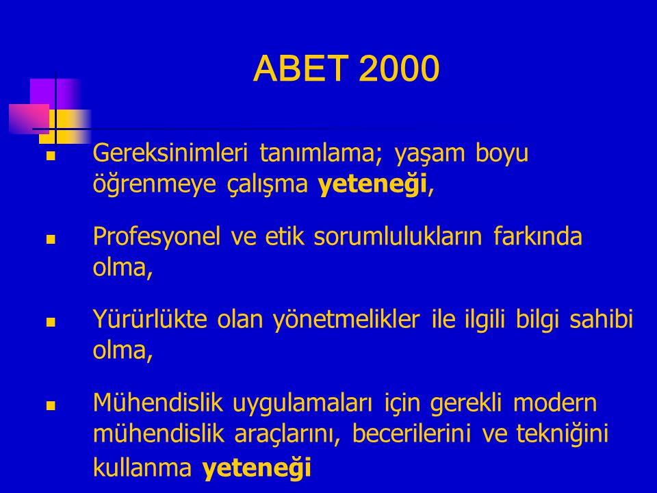 ABET 2000 Gereksinimleri tanımlama; yaşam boyu öğrenmeye çalışma yeteneği, Profesyonel ve etik sorumlulukların farkında olma,