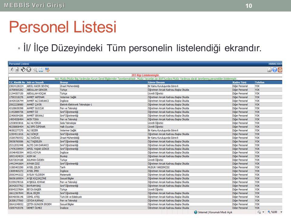 MEBBİS Veri Girişi Personel Listesi İl/ İlçe Düzeyindeki Tüm personelin listelendiği ekrandır.