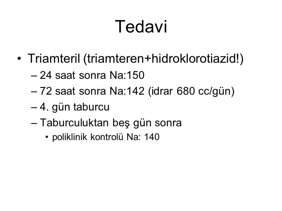 Tedavi Triamteril (triamteren+hidroklorotiazid!) 24 saat sonra Na:150