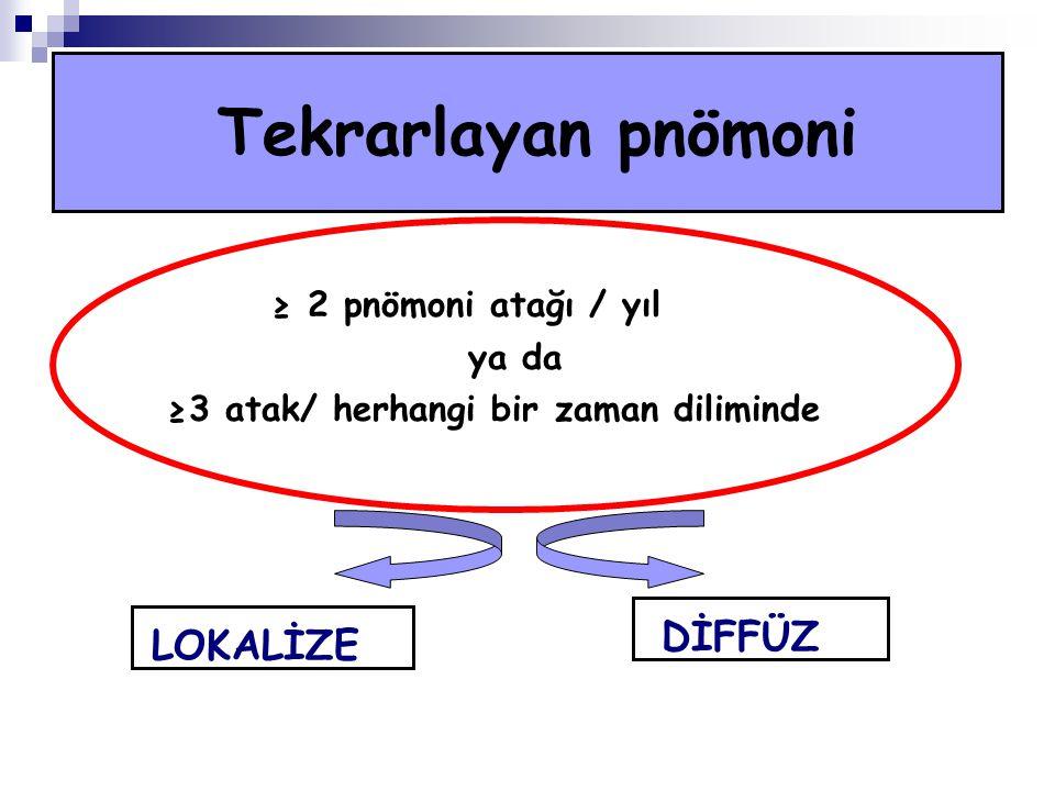 Tekrarlayan pnömoni ≥ 2 pnömoni atağı / yıl DİFFÜZ LOKALİZE ya da