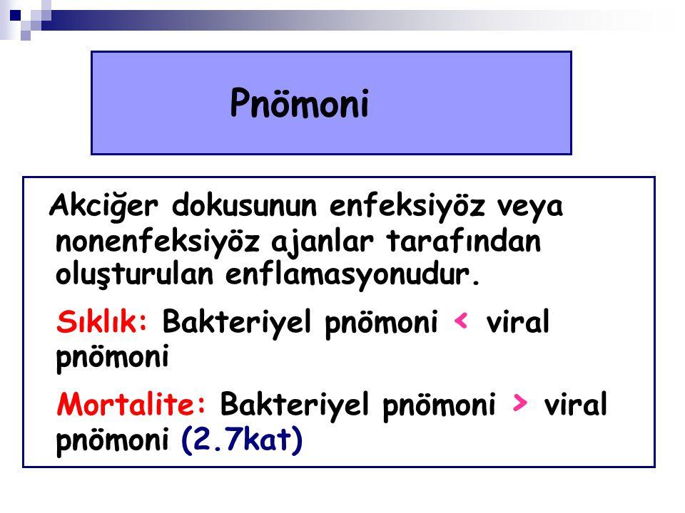 Pnömoni Akciğer dokusunun enfeksiyöz veya nonenfeksiyöz ajanlar tarafından oluşturulan enflamasyonudur.