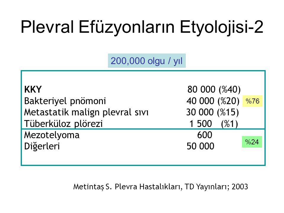 Plevral Efüzyonların Etyolojisi-2